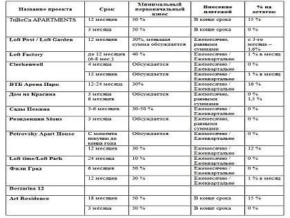 "Газета ""Собеседник"" 1997 г. //"