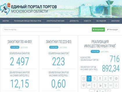 Скриншот с Единого портала торгов Московской области //