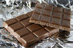 Содержание тяжелых металлов в конфетах и шоколаде повышено