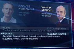 Сюжет про Навального