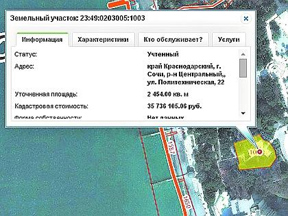 На кадастровой карте видно, сколько на самом деле стоит проданный участок в Сочи