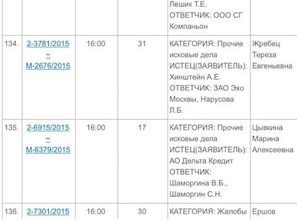 Слушание по делу было назначено на 29 октября 16:00