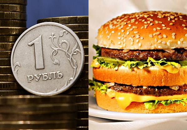 Бургерномика: Рубль стал одной из самых недооцененных валют в мире по индексу бигмака