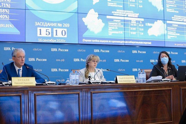 Итоги выборов в России подведут в пятницу