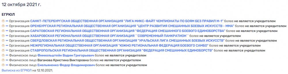 Федор Емельяненко покинул Союз ММА России перед боем в Москве