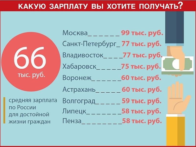 """инфографика: """"Собеседник"""""""