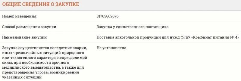 Закупать спиртное Кремль вынуждает «непреодолимая сила»
