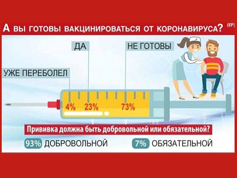 Инфографика: «Собеседник»