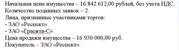 Данные Жуковка-2